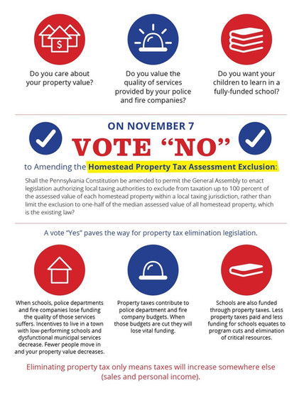 PA Ballot Referendum - Avoid Another Tax Scam and Vote NO!
