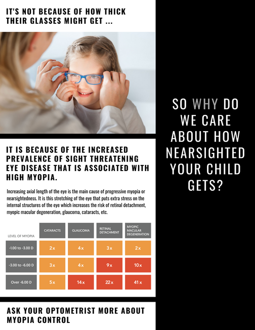 Myopia Management ... Now We Can Take Control of How Nearsighted Your Child Becomes!