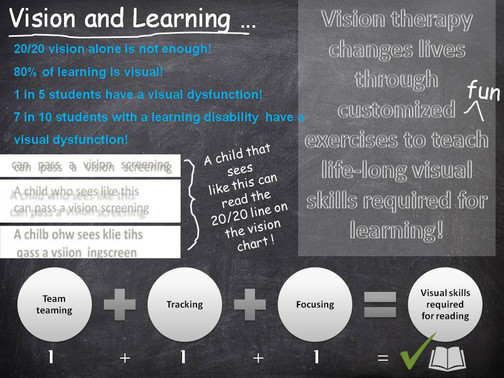 February Staff Pick: Vision and Learning...