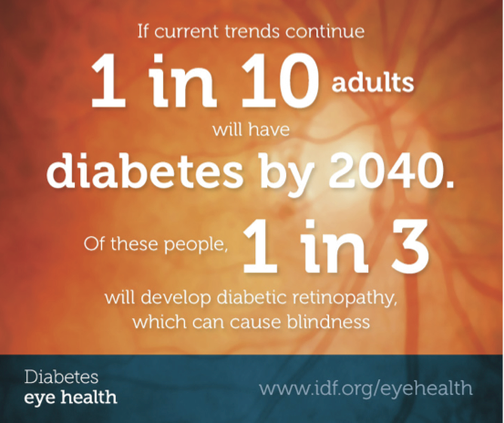 November is Diabetes Awareness Month