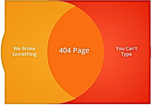 404image.png