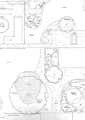 Medium sized Country garden