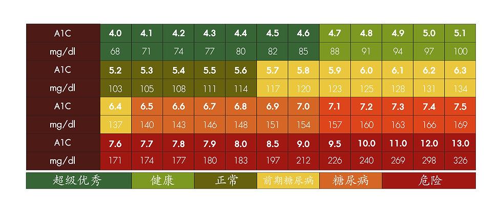 TABLE_CN-28-28.jpg