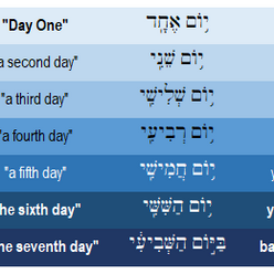 October 2nd, 2021: Parashat Bereisheet – How to Get Back to the Source (Part 2)