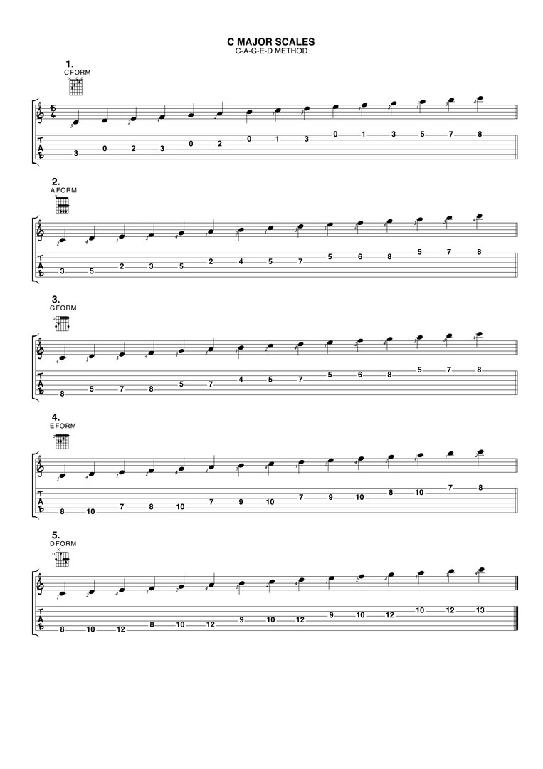 C MAJOR SCALES - 5 CAGED .jpg