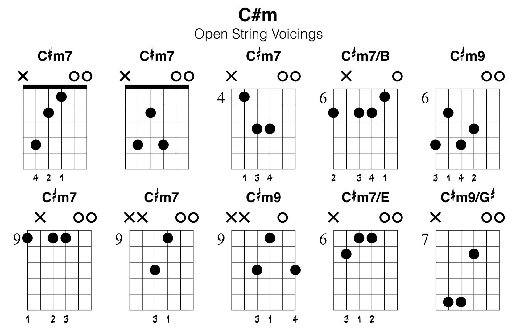 C#m.jpg