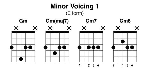 Minor Voicing 1.jpg