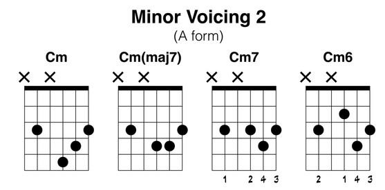 Minor Voicing 2.jpg