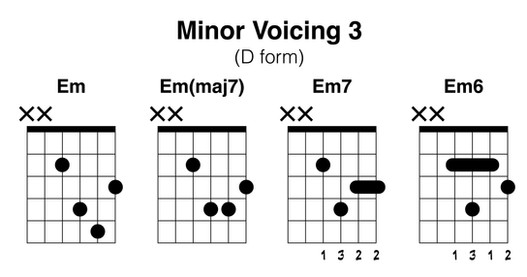 Minor Voicing 3.jpg