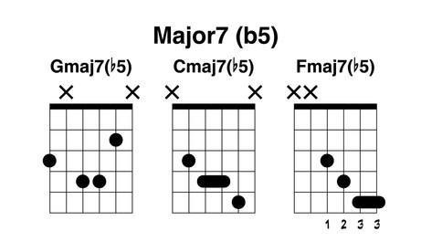 Maj7b5.jpg