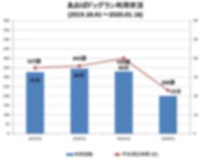 HP_利用状況グラフ.jpg