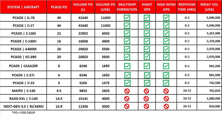 2021 COMPARISON CHART LATS PCADS.jpg