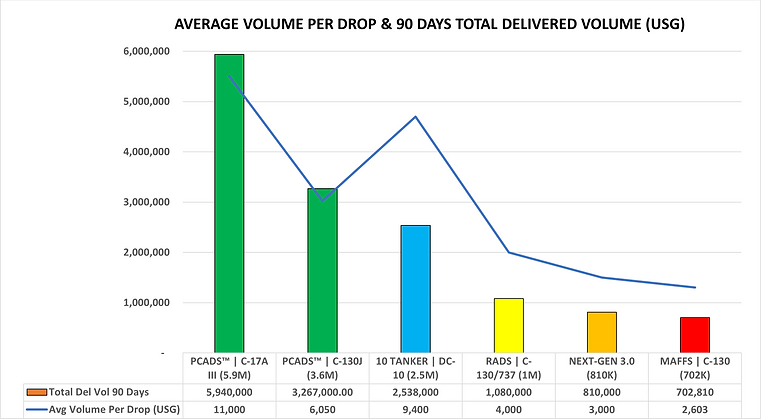 1-26-2021 Volume Graph 1.png