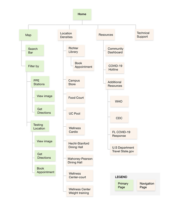 Site map covid 19.png