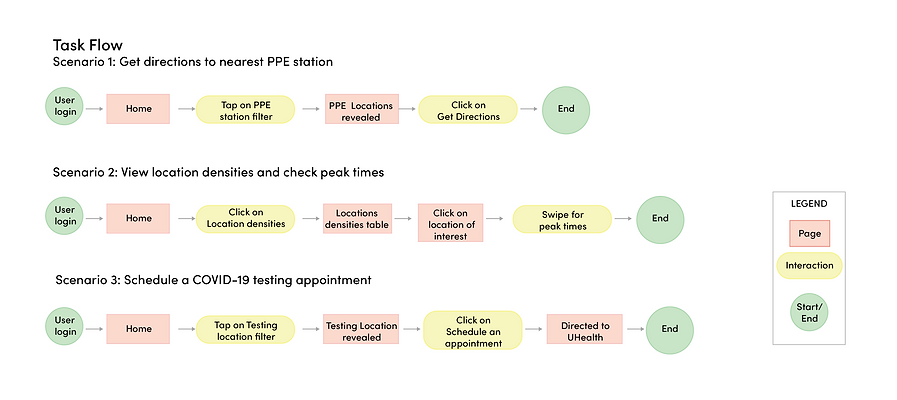 covid hcd user flow-03.png