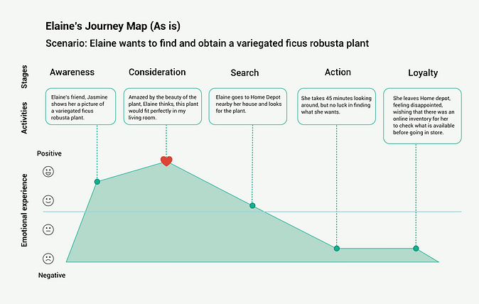 user journey-01.png