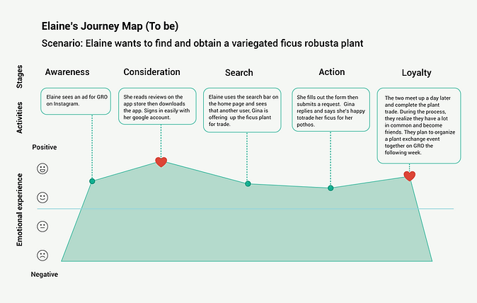 user journey-02.png