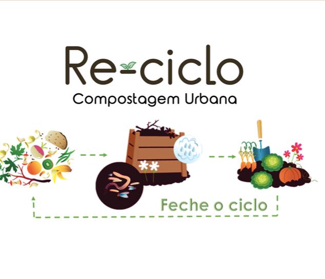 reciclagem urbana