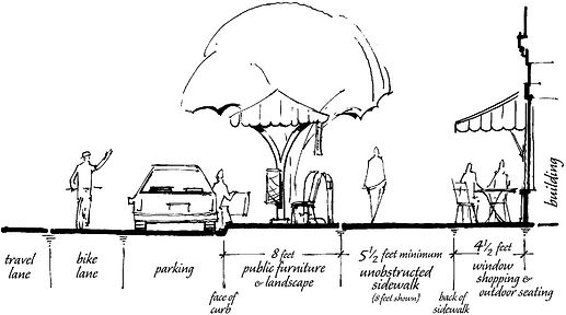 cross section sketch of sidewalk plan