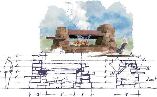 conceptual sketch and plans of an outdoor hearth