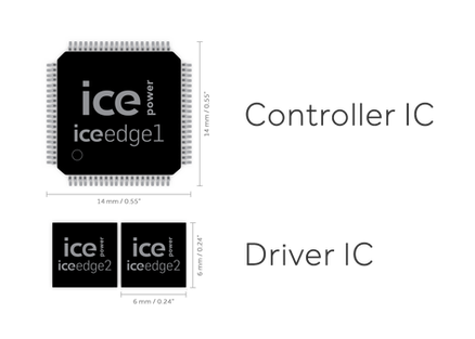 New B&O ICE Power 1200AS2 Module arrives for Evaluation