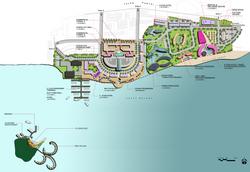 PD Waterfront - Masteplan