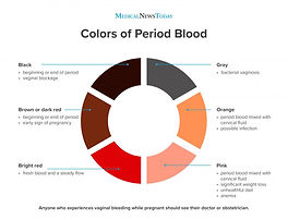 colors-of-period-blood-infographic-br-st