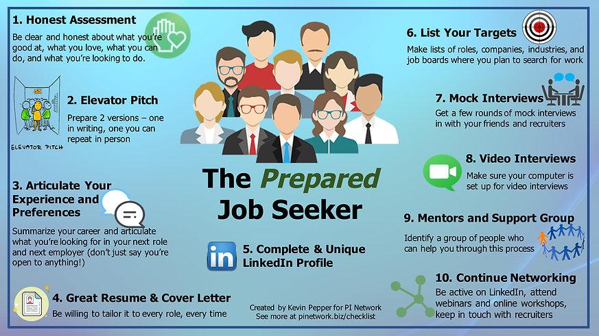 Job Search Checklist.jpg