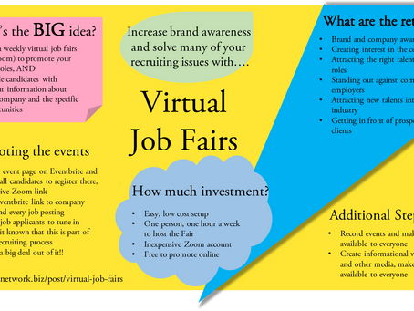Solve Most Talent Issues with Virtual Job Fairs