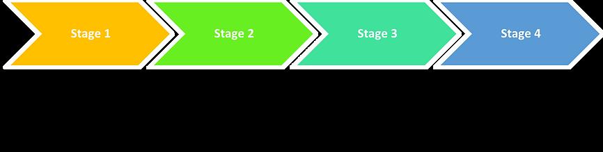 Development Plan.PNG
