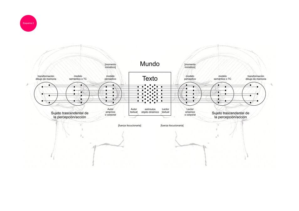 Modelo perceptivo 02.jpg