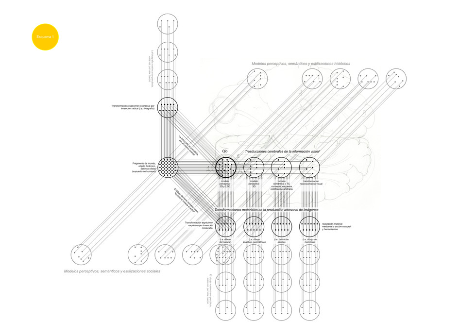 Modelo perceptivo 01.jpg