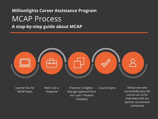 Millionlights Career Assistance Program Launched