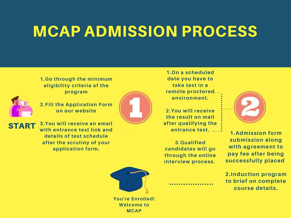 _ Enrollment Process Flowchart.png