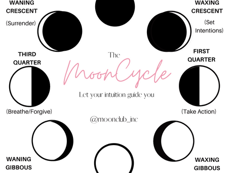 Living with the Moon and your own cycle