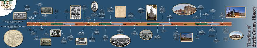 Timeline v2.jpg