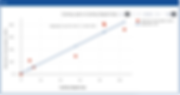 Normalization Chart.png