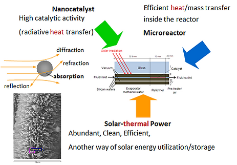 Nanocatalytic Solar-reformer