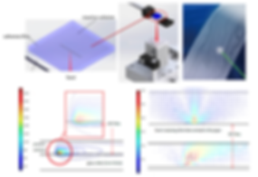 Laser microfabrication