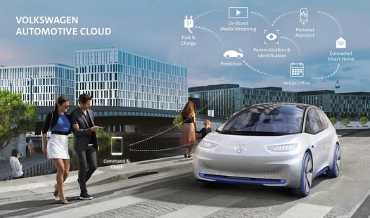 Volkswagen investit dans Diconium, spécialiste du digital