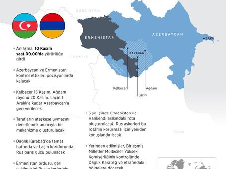AZERBAYCAN VE ERMENİSTAN DAĞLIK KARABAĞ'DA ANLAŞMAYA VARDI