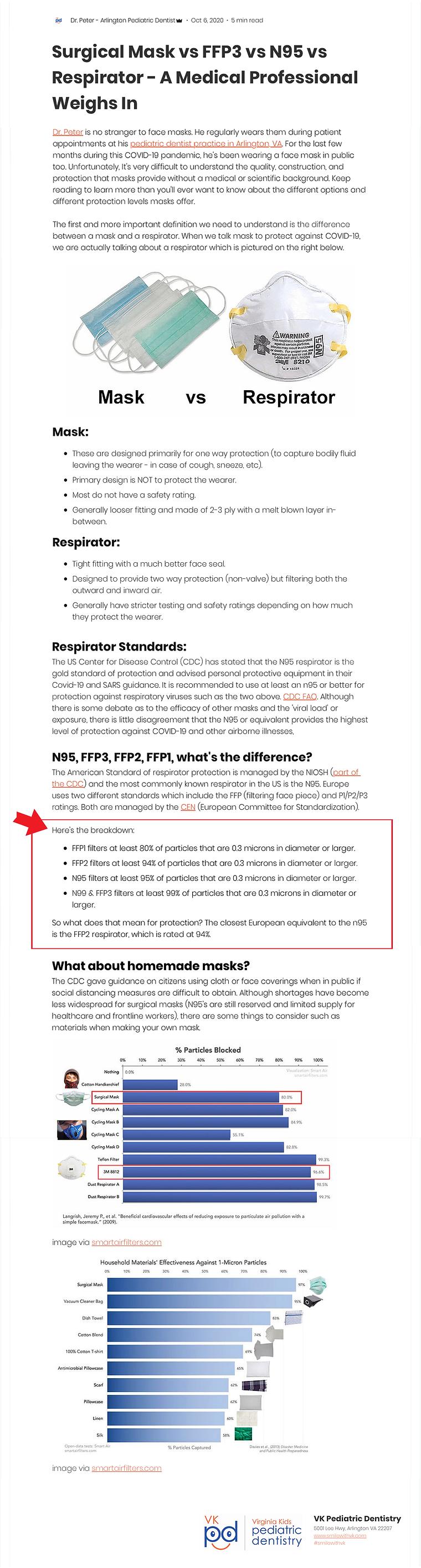 Surgical vs FFP3 vs N95 vs Respirator.pn