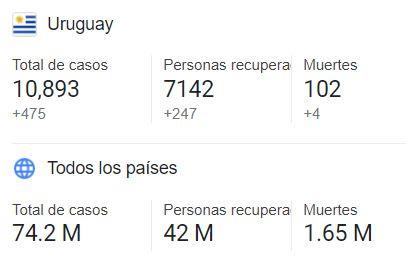 Nuevas medidas en Uruguay: Cierre total de fronteras.