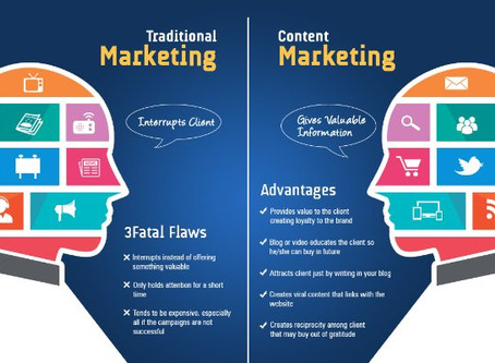 Branded Content vs. Traditional Marketing