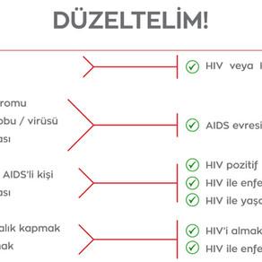 HIV ve AIDS Terminolojisi
