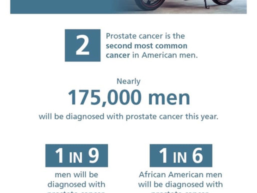 Don't be a statistic and get screened today!