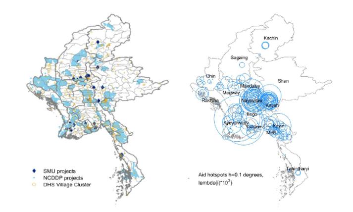 Myanmar - Distribution of Aid .png