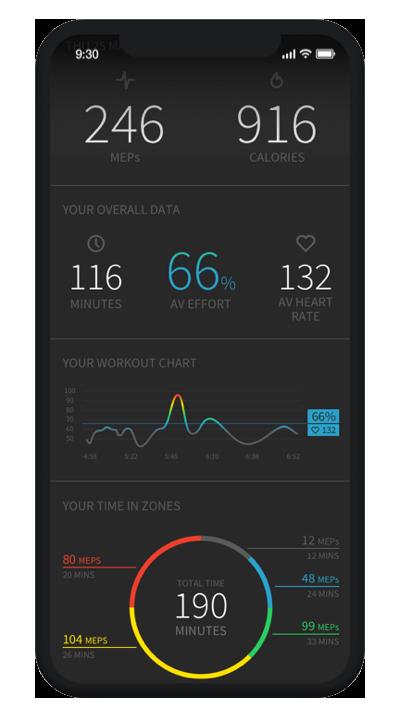 Myzone App