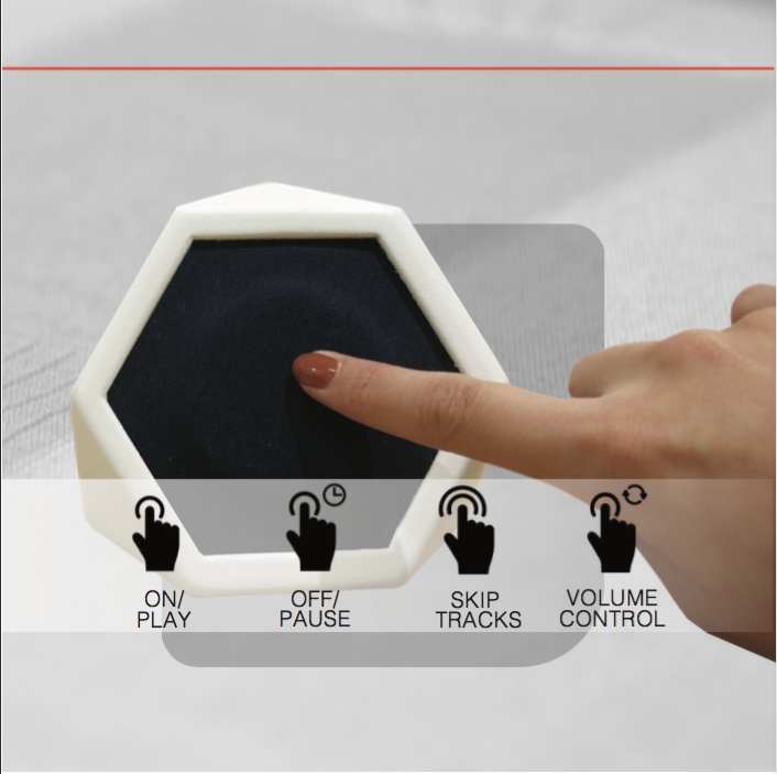 Touch controls