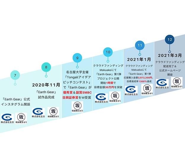 Copy of 活動記録 メディア (1).png